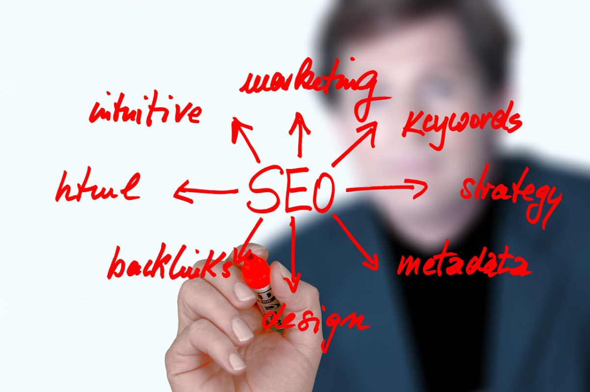 Driving More Traffic To Your Website Through SEO